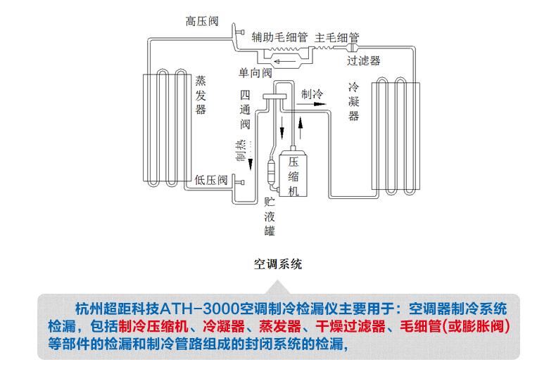 精密空调接线方法