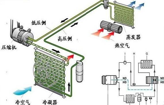为什么说高灵敏度空调检漏仪决定空调质量和寿命?一漏毁所有!【超钜微检】